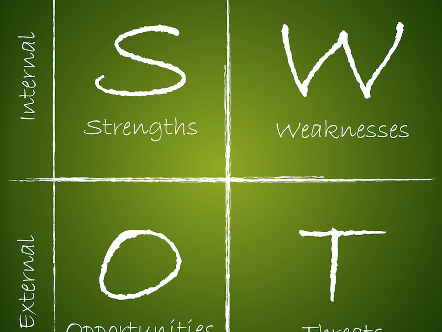 Your Key to Strategic Success: The SWOT Analysis